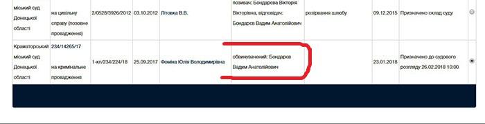 bonderev